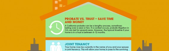 Living Trust 101: How Living Trusts Avoid Probate