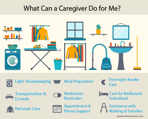 what-can-a-caregiver-do-100